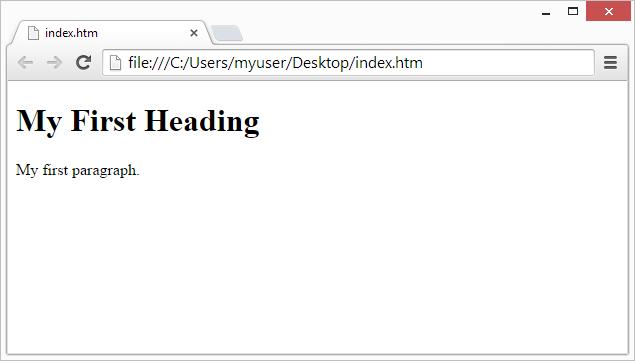 Memasukkan Objek dalam HTML
