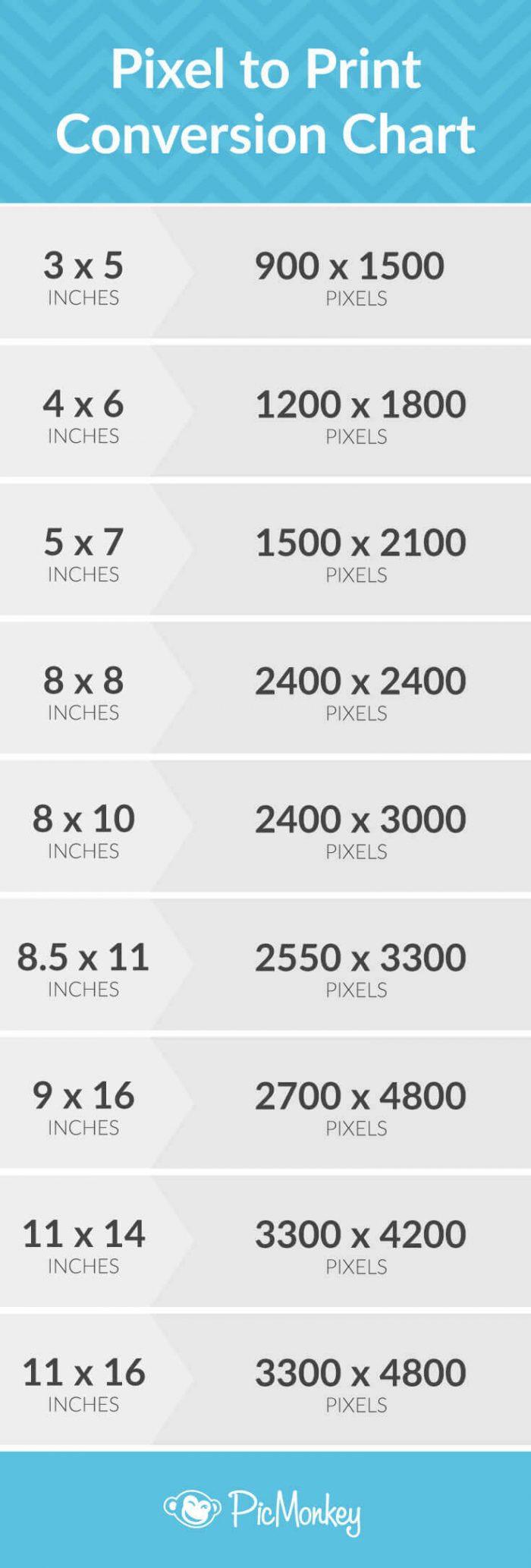 Ukuran Foto Untuk Print CM dan Rasio