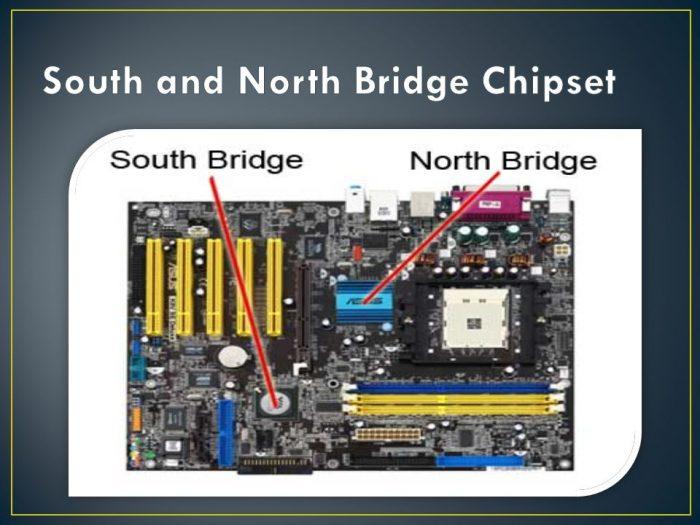 Macam-macam chipset yang ada dalam sebuah komputer