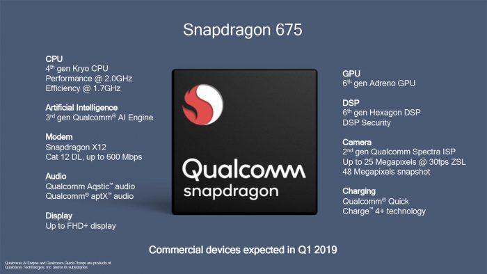 Snapdragon qualcom 675