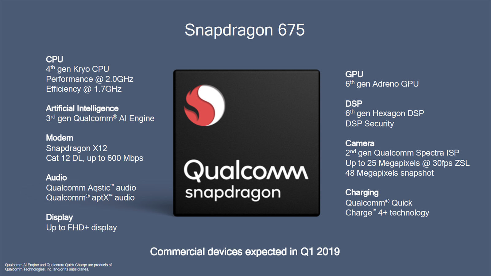 Snapdragon qualcom 675
