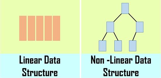 Struktur Data Majemuk