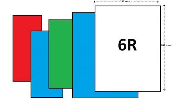Ukuran Foto 6R dalam Cm, Mm, Inch dan Pixel yang Sesuai ISO